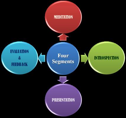 4-segments